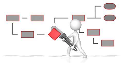 membuat jaringan rumah cara membuat jaringan kerja manajemen proyek