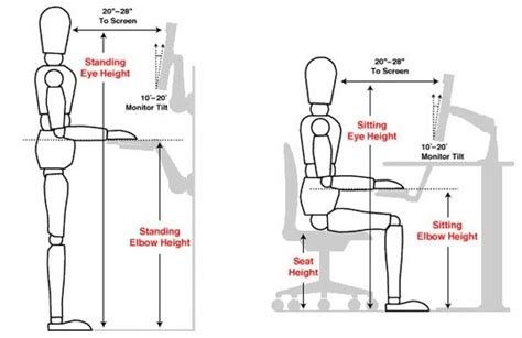 Left Handed Desk Setup Does A Monitor Arm Help When You Work At A Standing Desk Quora
