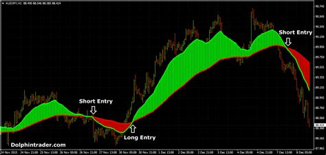 choose the best options trading strategy erokytumak web - Forex Best