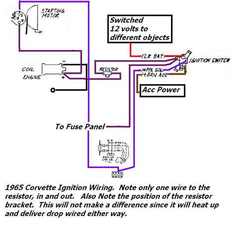 basic ignition wiring diagram free wiring
