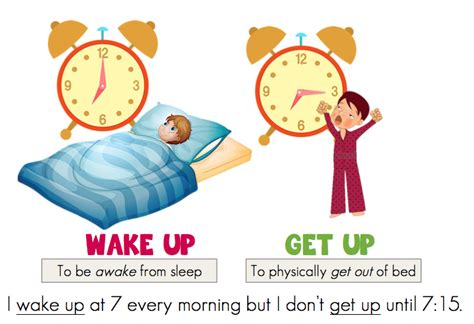 woke up got out of bed fun english learning site for students and teachers the