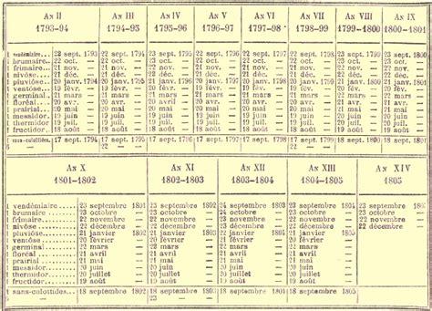 Calendario Chino 1989 Filosofia Para La Buena Vida Historia El Calendario