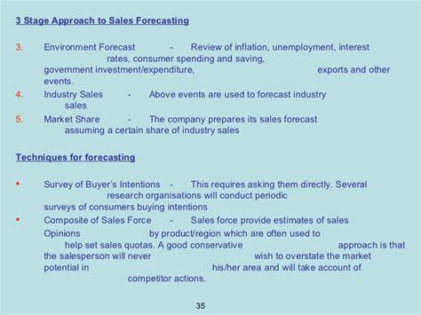 Mba Marketing Management by Mba Marketing Management