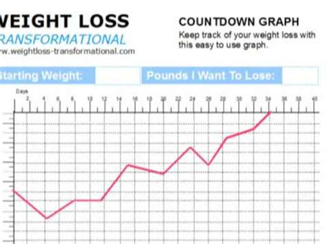 global market for weight loss worth us 586 3 billion in 2014