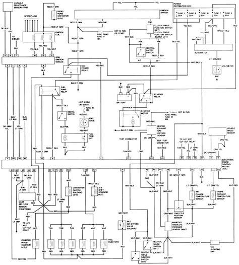 1996 ford bronco wiring diagram agnitum me for webtor me