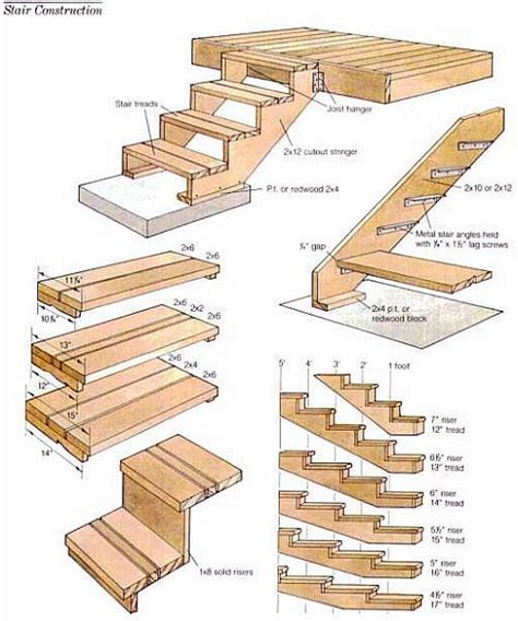 deck bench plans escaliers de terrasse construire