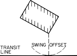 Swing Thesaurus Swing Offset Article About Swing Offset By The Free