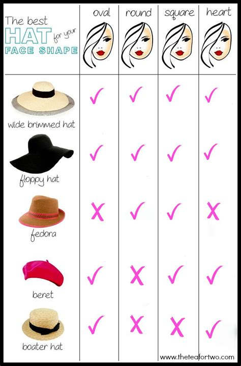 best cowboy hats for round face spring fashion how to find the perfect hat for your face