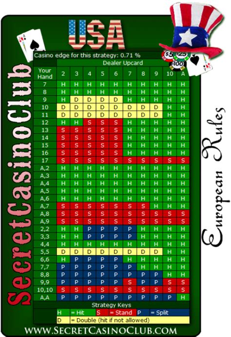 best blackjack best blackjack practice software 171 todellisia rahaa