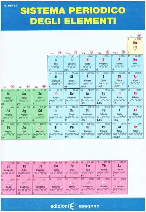 tavola periodica hd tavola periodica interattiva dinamica choice image