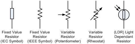 symbol for metal resistor resistance resistors and ohm s eeweb community