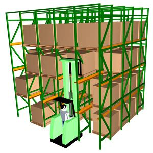 warehouse layout and design block stacking types and methods of structuring pallets in the warehouse