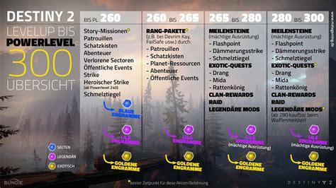 destiny 2 light level guide destiny 2 max level 335 erreichen so kommt ihr 252 ber 260