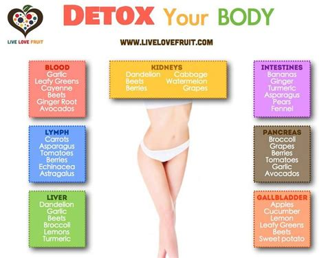 Pcos Detox by Detox Your On Your Detox