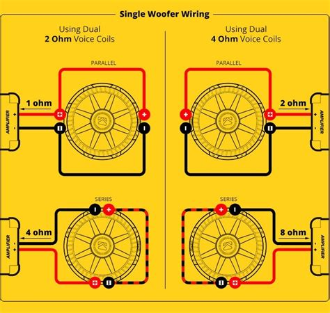 4 ohm dual voice coil wiring diagram fuse box and wiring