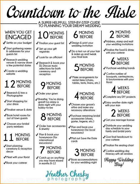 Best Planning A Wedding Timeline 7 Wedding Planning