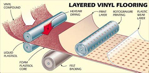 Homogeneous Flooring Definition by Vinyl Flooring Seattle Belleve Tacoma