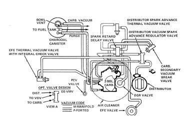 1995 buick 3800 engine diagrams 1995 free engine image 3800 v6 engine diagram wedocable lincoln ls v8 engine diagram elsavadorla