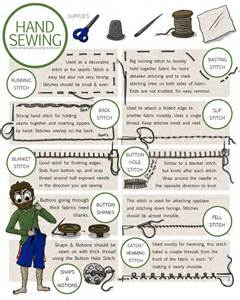 The 8 most helpful hand sewing stitches amanda farquharson