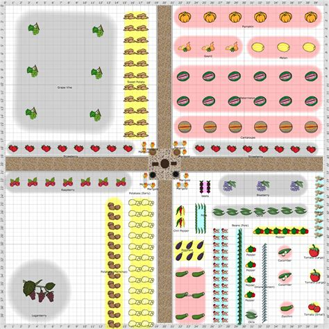 fall garden plan garden plan 2017 vegetable plan fall