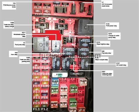2000 f150 fuse box diagram fuses an relays box diagram ford f150 1997 2003 for 2000