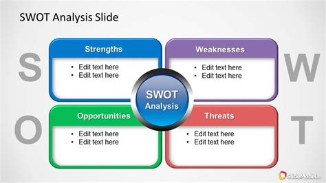 swot chart template colorful swot analysis diagram for powerpoint slidemodel