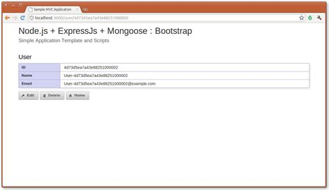 bootstrap tutorial with mvc cliftonc express mvc bootstrap github