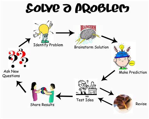 design problems that need solving design process girlstart