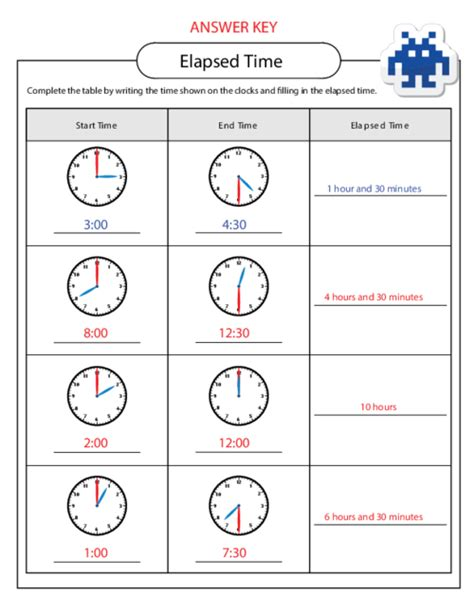 Third Grade Time Worksheets by 3rd Grade Math Worksheets Time Elapsed 1000 Ideas About