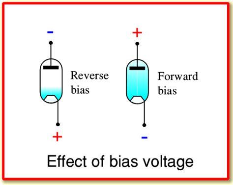 anode cathode diode diagram valve diodes and triodes