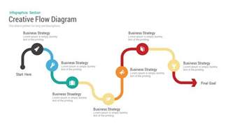 flow diagram template business flow diagram powerpoint keynote template