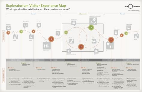 Create A Floor Plan App hbr the truth about the customer experience engaging places