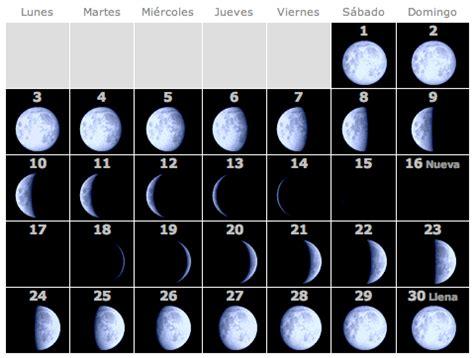 fechas de las fases de la luna en mes de agosto de 2016 dieta de la luna septiembre 2012
