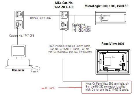 pv550 communication problem plcs net interactive q a