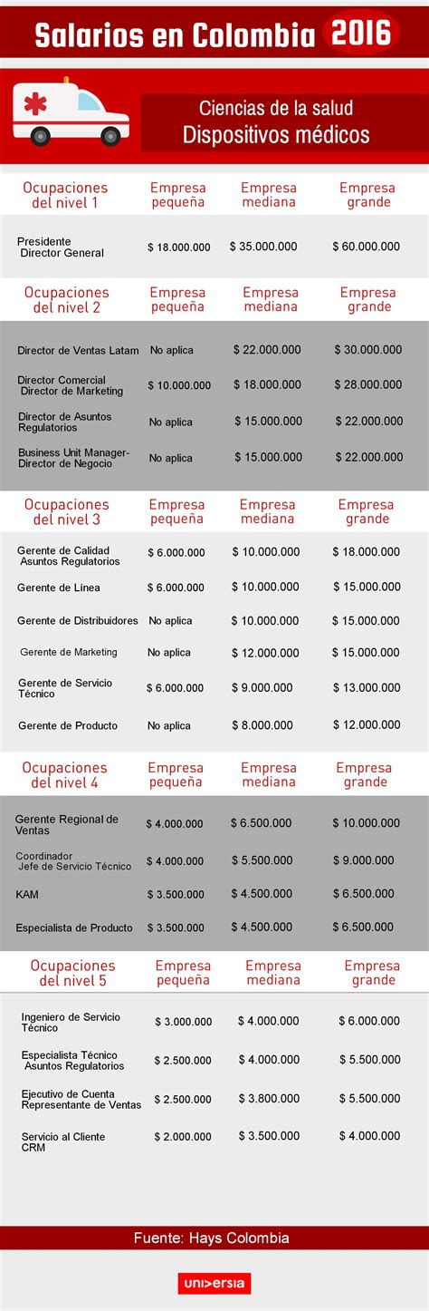 Aumento De Salario Para Maestros 2016 | decretos aumento salarial 2015 en colombia html autos post