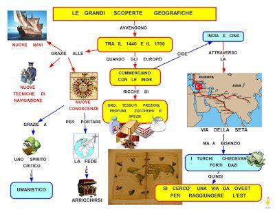 mappa concettuale scoperte geografiche