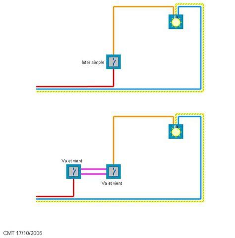 interrupteur pour le de bureau brancher interrupteur le forum 233 lectricit 233 conseil