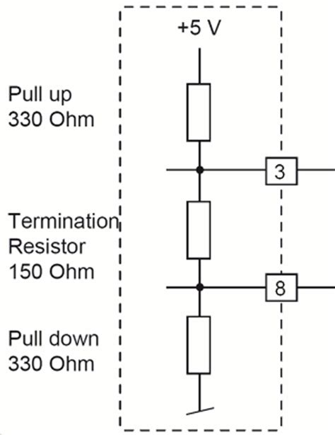 rs232 termination resistor value communication protocols