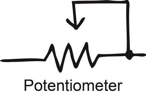 symbol for a potentiometer potentiometer symbol schematic schematic symbol for a