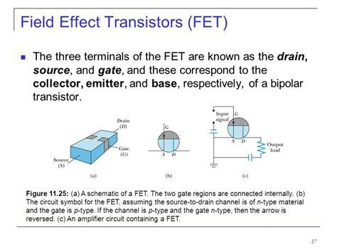 field effect transistor fet adalah field effect transistor fet adalah 28 images ppt me 6405 student lecture transistors