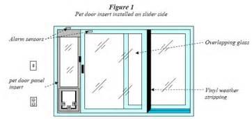 Dog Door For Sliding Glass Door Hale Pet Door Installation Instructions