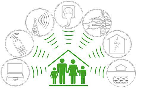 inquinamento elettromagnetico in casa protezione elettrosmog