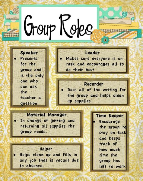 group works pattern language cards group roles