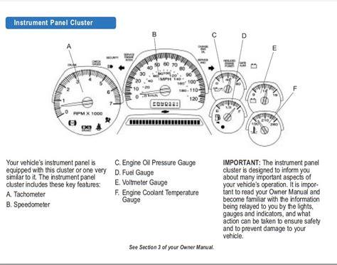 auto manual repair 2001 chevrolet blazer instrument cluster chevy trailblazer fuel gauge quit working top 2 reasons why