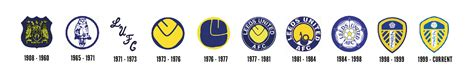 banner design leeds new leeds united football crest receives criticism after