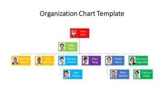 organization chart template powerpoint free organization chart slidesbase