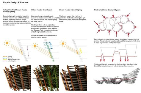 design competition com gallery of city cultural center competition entry