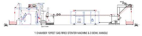 lucy pattern engineering works batching stenter machine lucy engineering works pvt ltd