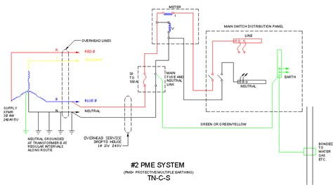 tt earthing system diagram wiring systems in iraq ecn electrical forums