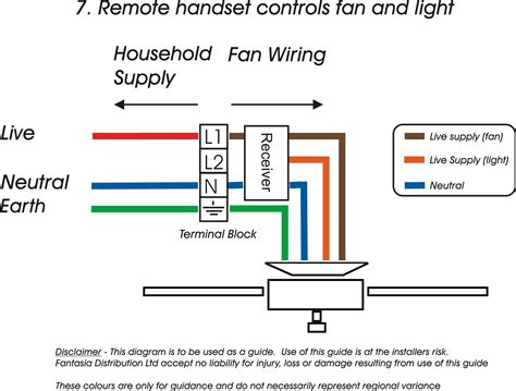 ceiling fan wire color code repair wiring scheme